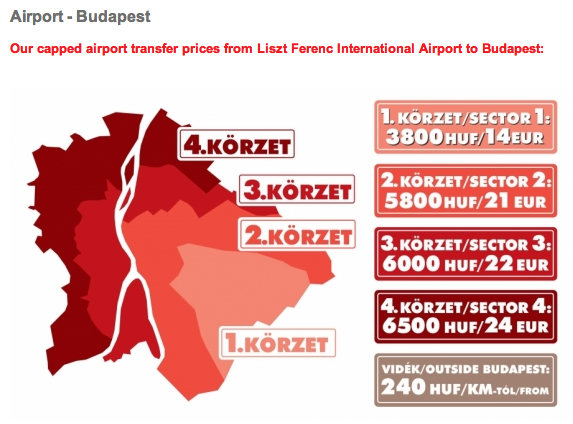 Budapest FoTaxi Airport Transfer Prices Per Zones - Budapest Taxi Guide