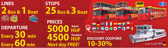 Hop on Hop off Budapest Bus Tour Prices